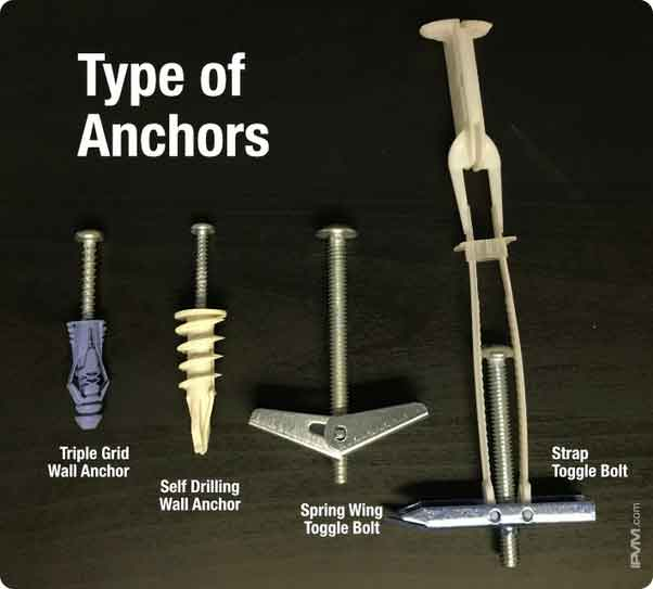 different types of drywall anchors can hold different weight